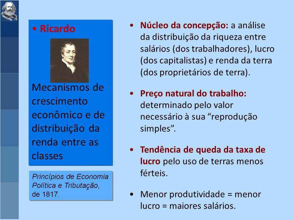 Ricardo Mecanismos de crescimento econômico e de distribuição da renda entre as classes Núcleo da concepção: a análise da distribuição da riqueza entre salários (dos trabalhadores), lucro (dos capitalistas) e renda da terra (dos proprietários de terra).