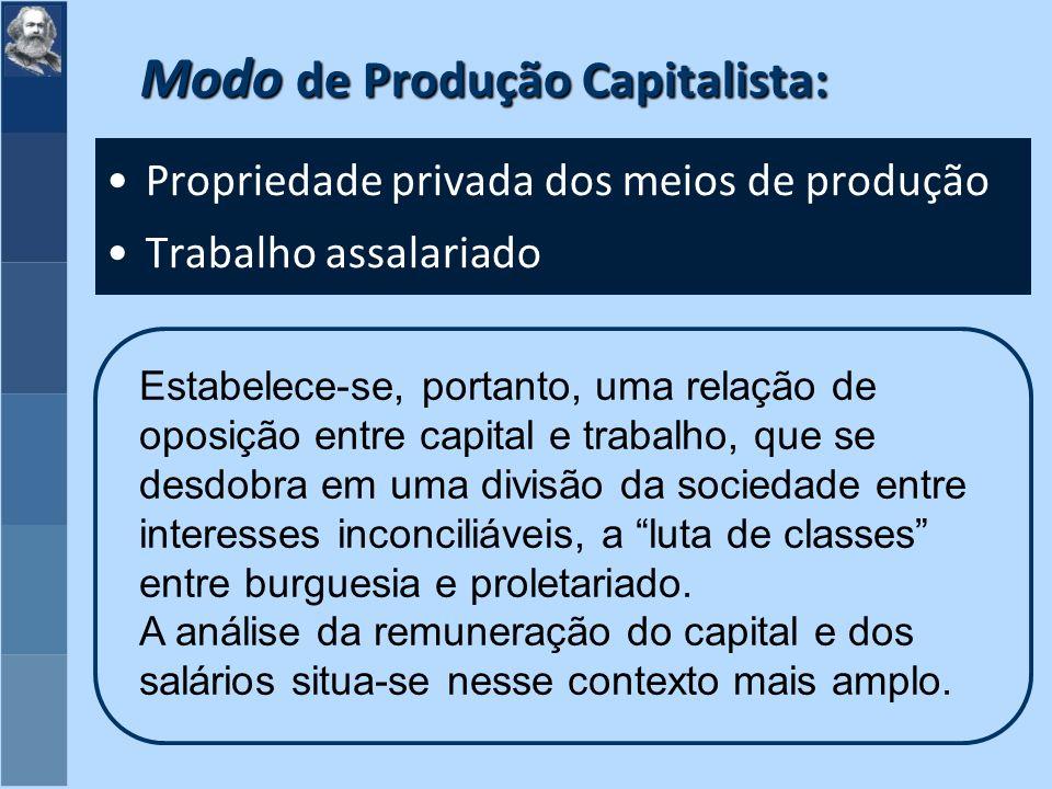 Modo de Produção Capitalista: Propriedade privada dos meios de produção Trabalho assalariado Estabelece-se, portanto, uma relação de oposição entre capital e trabalho, que se desdobra em uma divisão da sociedade entre interesses inconciliáveis, a luta de classes entre burguesia e proletariado.