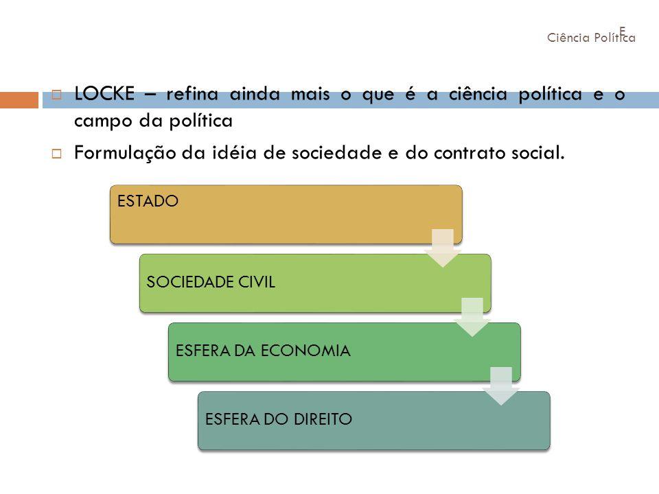 E LOCKE – refina ainda mais o que é a ciência política e o campo da política Formulação da idéia de sociedade e do contrato social. ESTADO SOCIEDADE C