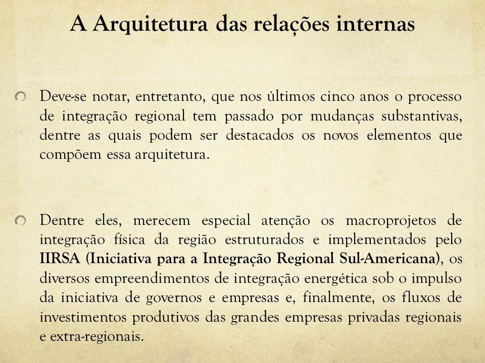 A Arquitetura das relações internas Deve-se notar, entretanto, que nos últimos cinco anos o processo de integração regional tem passado por mudanças s