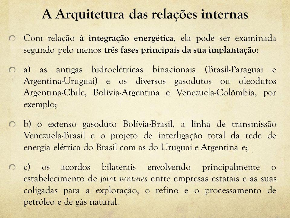 A Arquitetura das relações internas Com relação à integração energética, ela pode ser examinada segundo pelo menos três fases principais da sua implan