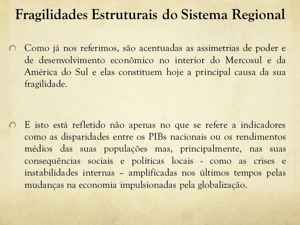 Fragilidades Estruturais do Sistema Regional Como já nos referimos, são acentuadas as assimetrias de poder e de desenvolvimento econômico no interior