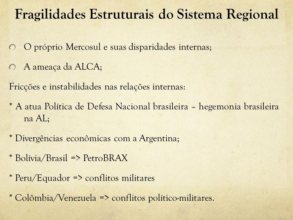 Fragilidades Estruturais do Sistema Regional O próprio Mercosul e suas disparidades internas; A ameaça da ALCA; Fricções e instabilidades nas relações
