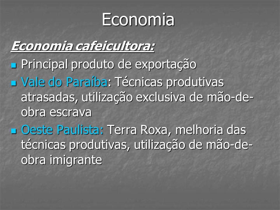 Economia Economia cafeicultora: Principal produto de exportação Principal produto de exportação Vale do Paraíba: Técnicas produtivas atrasadas, utiliz