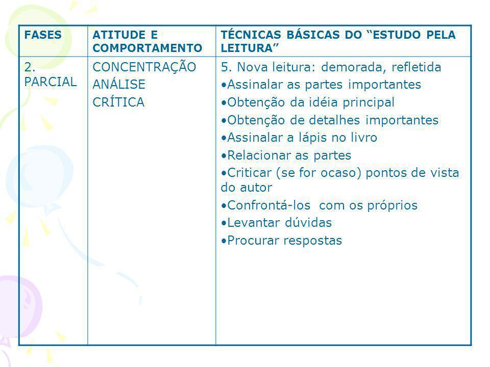 FASESATITUDE E COMPORTAMENTO TÉCNICAS BÁSICAS DO ESTUDO PELA LEITURA 2.