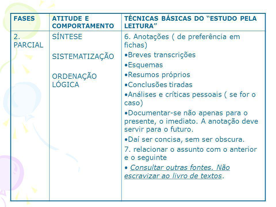 FASESATITUDE E COMPORTAMENTO TÉCNICAS BÁSICAS DO ESTUDO PELA LEITURA 2. PARCIAL SÍNTESE SISTEMATIZAÇÃO ORDENAÇÃO LÓGICA 6. Anotações ( de preferência
