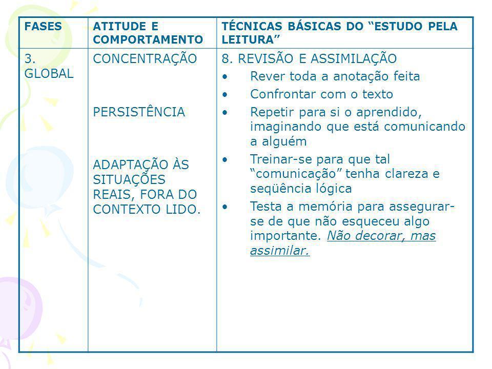 FASESATITUDE E COMPORTAMENTO TÉCNICAS BÁSICAS DO ESTUDO PELA LEITURA 3. GLOBAL CONCENTRAÇÃO PERSISTÊNCIA ADAPTAÇÃO ÀS SITUAÇÕES REAIS, FORA DO CONTEXT