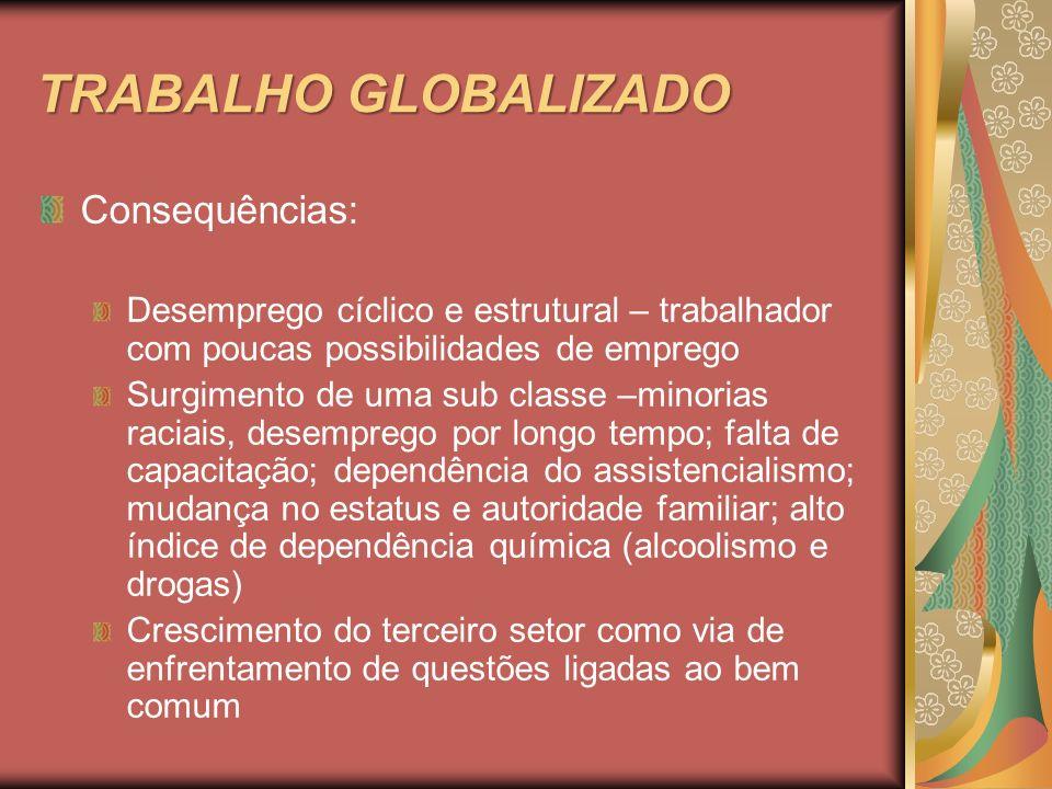 TRABALHO GLOBALIZADO Consequências: Desemprego cíclico e estrutural – trabalhador com poucas possibilidades de emprego Surgimento de uma sub classe –m