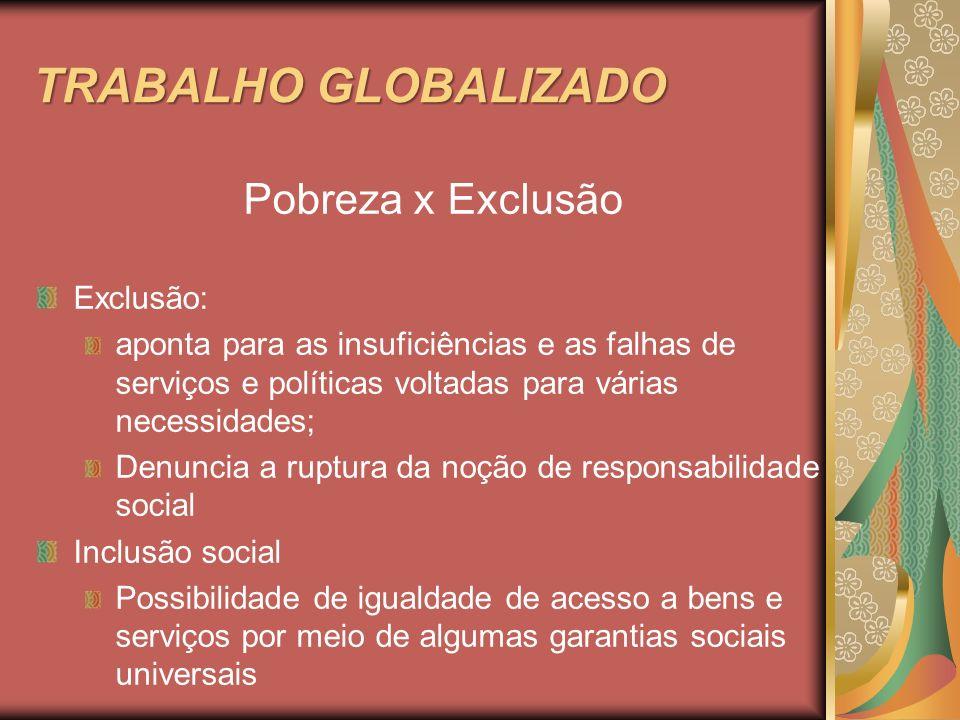 Pobreza x Exclusão Exclusão: aponta para as insuficiências e as falhas de serviços e políticas voltadas para várias necessidades; Denuncia a ruptura d