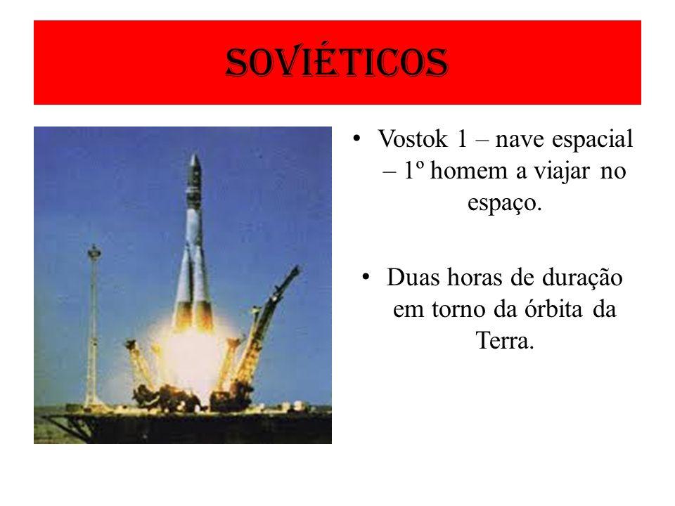 Soviéticos Vostok 1 – nave espacial – 1º homem a viajar no espaço. Duas horas de duração em torno da órbita da Terra.
