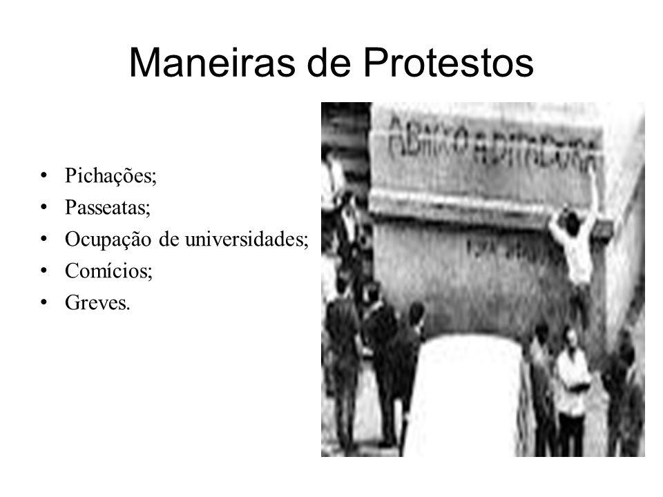 Maneiras de Protestos Pichações; Passeatas; Ocupação de universidades; Comícios; Greves.