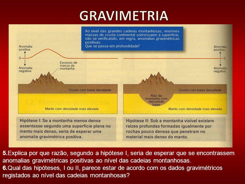 5.Explica por que razão, segundo a hipótese I, seria de esperar que se encontrassem anomalias gravimétricas positivas ao nível das cadeias montanhosas