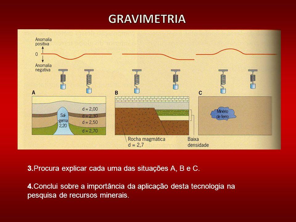 3.Procura explicar cada uma das situações A, B e C. 4.Conclui sobre a importância da aplicação desta tecnologia na pesquisa de recursos minerais.