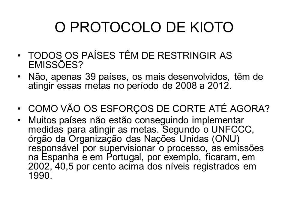 O PROTOCOLO DE KIOTO O QUE SÃO OS GASES DO EFEITO ESTUFA.