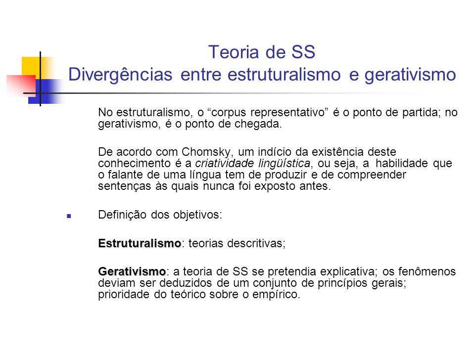 Teoria de SS Divergências entre estruturalismo e gerativismo No estruturalismo, o corpus representativo é o ponto de partida; no gerativismo, é o pont