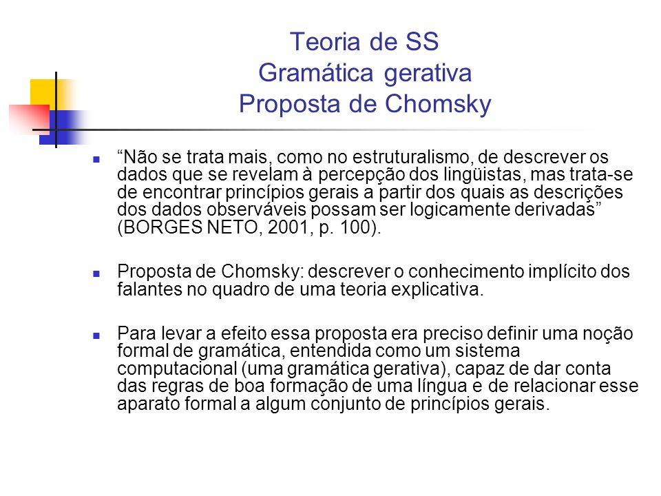 Teoria de SS Gramática gerativa Proposta de Chomsky Não se trata mais, como no estruturalismo, de descrever os dados que se revelam à percepção dos li