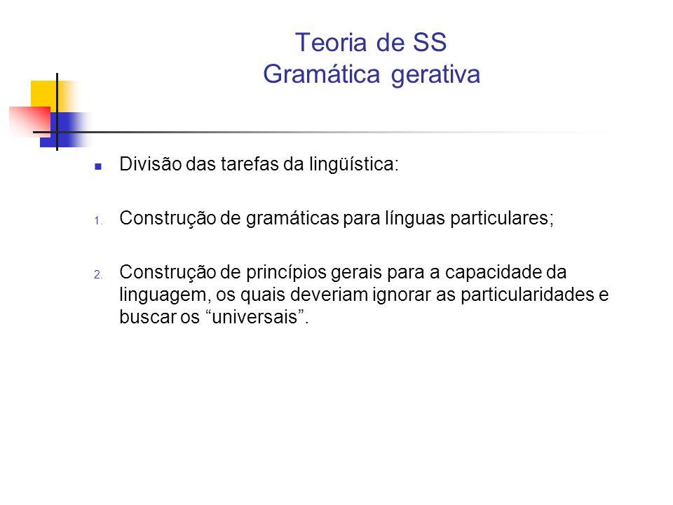 Teoria de SS Gramática gerativa Divisão das tarefas da lingüística: 1. Construção de gramáticas para línguas particulares; 2. Construção de princípios