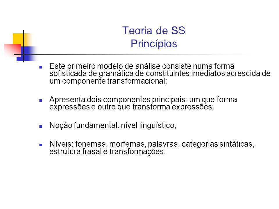 Teoria de SS Princípios Este primeiro modelo de análise consiste numa forma sofisticada de gramática de constituintes imediatos acrescida de um compon
