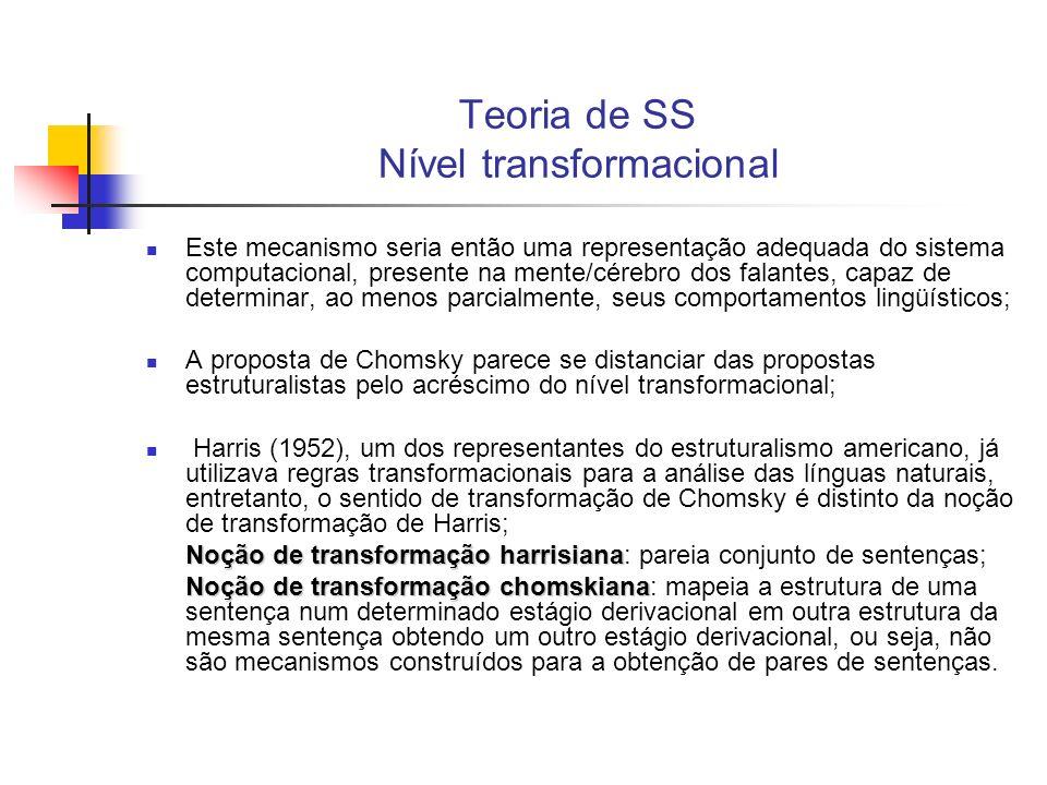 Teoria de SS Domínio e efeito Para Chomsky, uma transformação tem um domínio (condição estrutural) e um efeito (mudança estrutural); Domínio Domínio: nos diz que expressões podem sofrer transformação; Efeito Efeito: nos diz quais são as mudanças que a sentença de partida deve sofrer para obtermos a sentença de chegada.