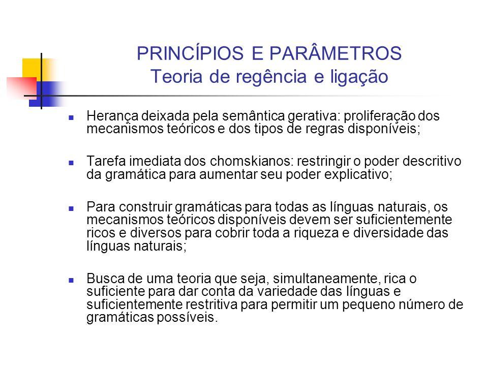 Princípios e Parâmetros Das regras aos princípios Em meados de 1960, encontram-se propostas de restrição do poder descritivo das regras transformacionais: tese de doutorado de John Robert Ross (1967); Os trabalhos de Peters e Ritchie, no início dos anos 70, mostram que o problema maior das gramáticas transformacionais não era a proliferação de regras ou categorias, mas a falta de restrições fortes sobre o funcionamento dessas regras; Sem restrições, as transformações eram inúteis como mecanismos de exposição das estruturas lingüísticas.