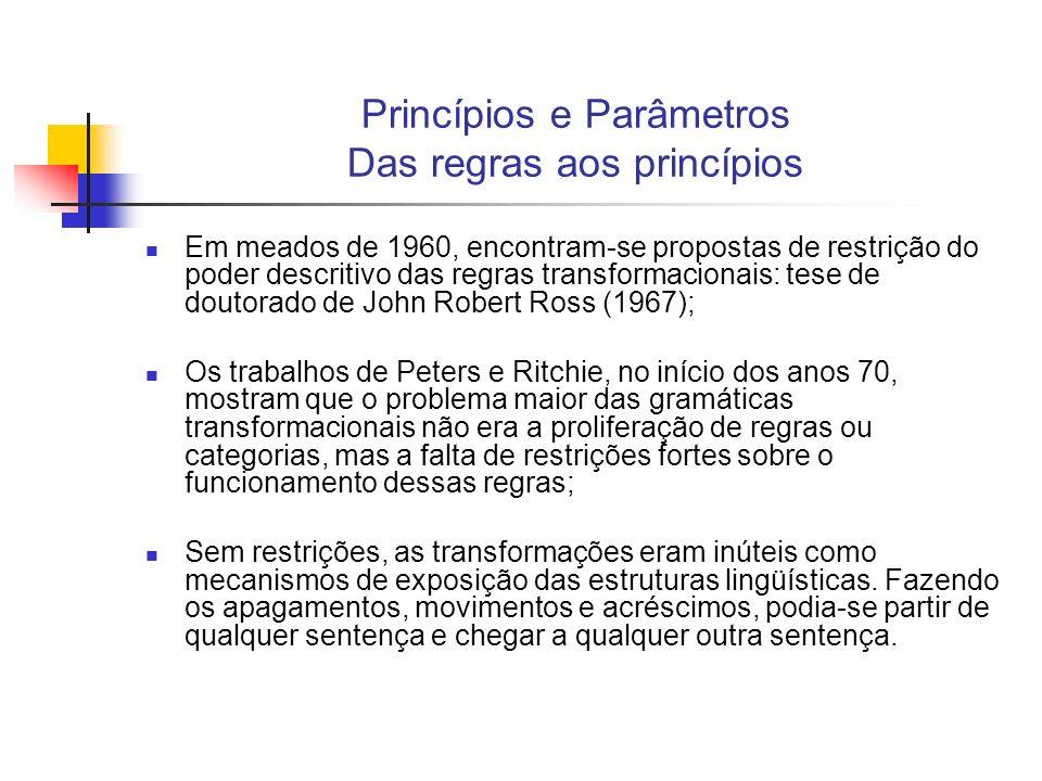 Princípios e Parâmetros Das regras aos princípios Em meados de 1960, encontram-se propostas de restrição do poder descritivo das regras transformacion