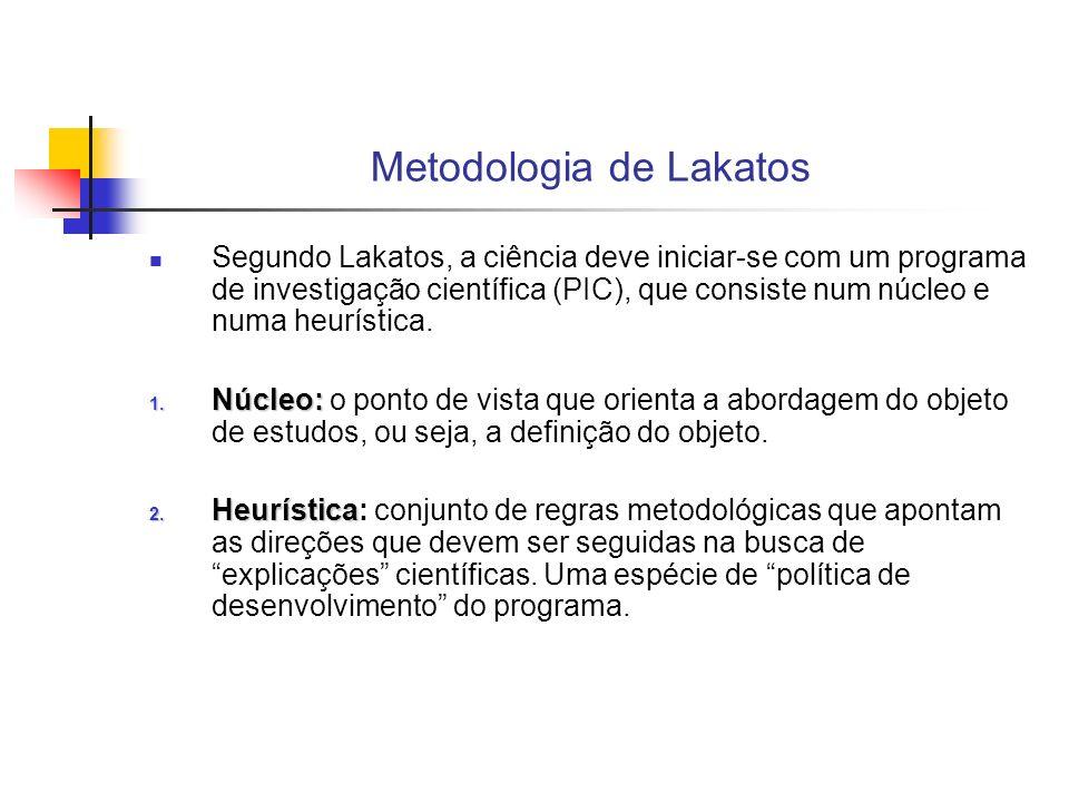 Metodologia de Lakatos Para Lakatos, então, o programa avança pela elaboração de uma série de modelos, diferentes entre si, mas compartilhando um mesmo núcleo e seguindo uma mesma heurística (BORGES NETO, 2001,p.