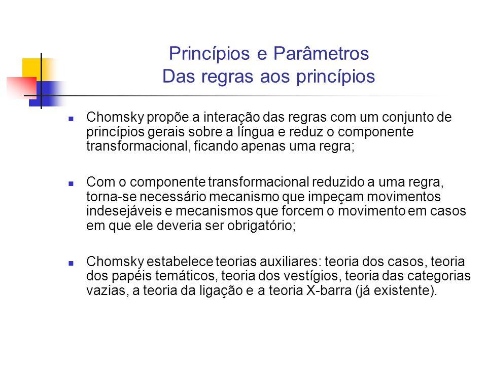 Princípios e Parâmetros Das regras aos princípios Chomsky propõe a interação das regras com um conjunto de princípios gerais sobre a língua e reduz o