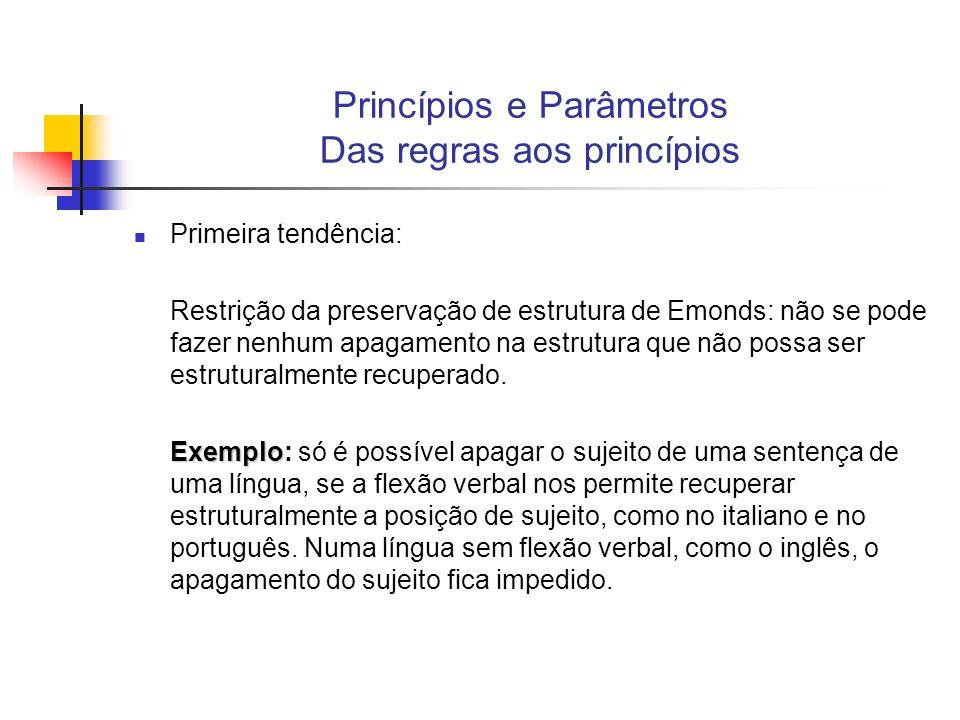 Princípios e Parâmetros Das regras aos princípios Primeira tendência: Restrição da preservação de estrutura de Emonds: não se pode fazer nenhum apagam