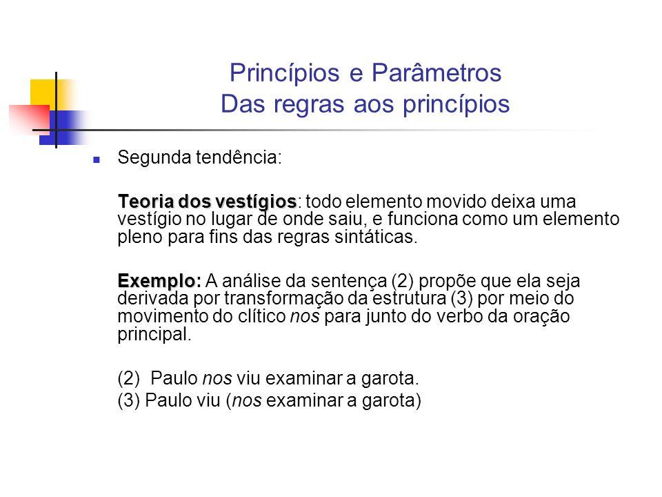 Princípios e Parâmetros Das regras aos princípios Segunda tendência: Teoria dos vestígios Teoria dos vestígios: todo elemento movido deixa uma vestígi
