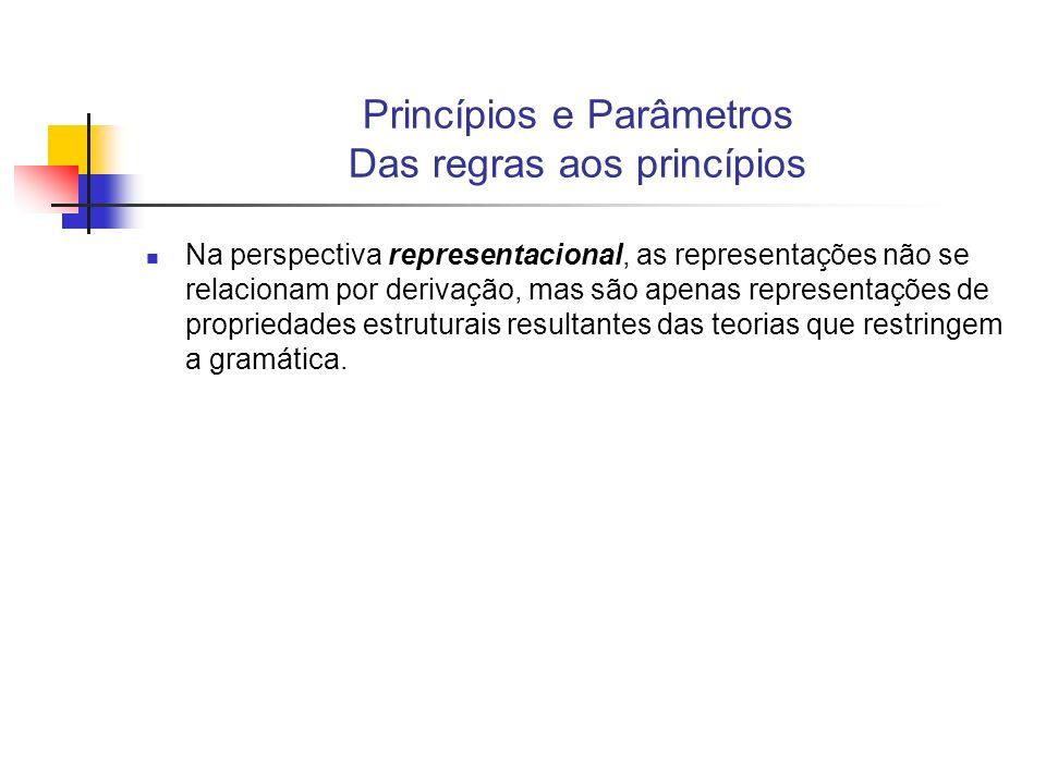 Princípios e Parâmetros O programa minimalista PM: parte do modelo proposto na teoria de princípios e parâmetros; orientação, de natureza metodológica, para que os lingüistas eliminassem o que fosse desnecessário da teoria de princípios e parâmetros; A linguagem humana deve ser capaz de constituir interface tanto com o sistema conceptual-intencional (C-I) quanto com o sistema articulatório-perceptual (A-P); Sistema conceptual-intencional: o que fazemos com a linguagem (descrever, referir, perguntar, comunicar com os outros, articular pensamentos, falar consigo mesmo etc.) Sistema articulatório-perceptual: sistema de produção e recepção, de natureza sensório-motora, capaz de permitir a produção e a recepção dos sons que constituem as expressões lingüísticas.