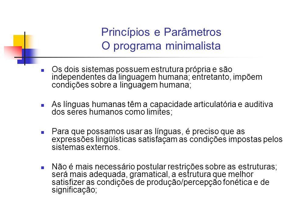 Princípios e Parâmetros O programa minimalista Os dois sistemas possuem estrutura própria e são independentes da linguagem humana; entretanto, impõem