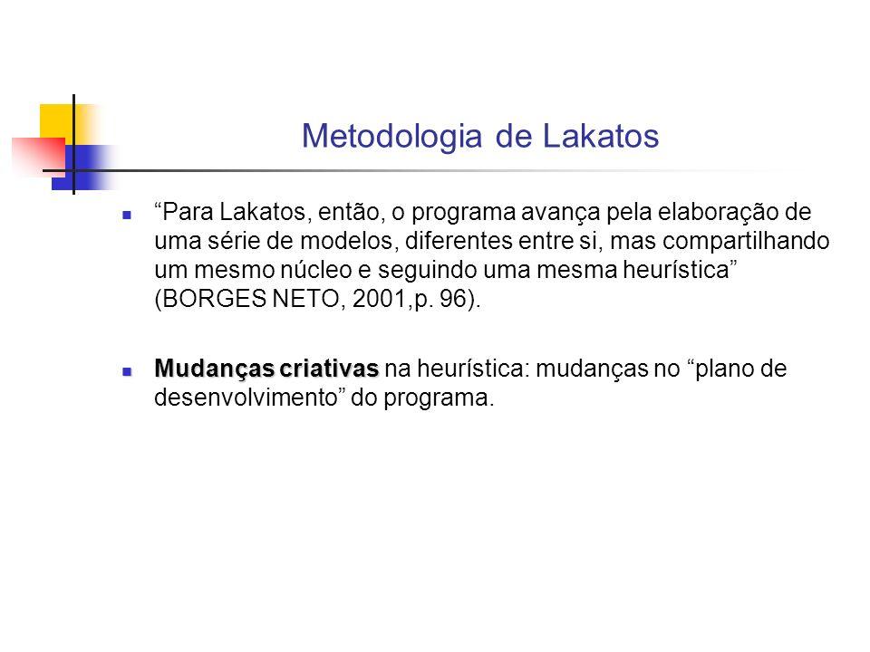 Metodologia de Lakatos Para Lakatos, então, o programa avança pela elaboração de uma série de modelos, diferentes entre si, mas compartilhando um mesm