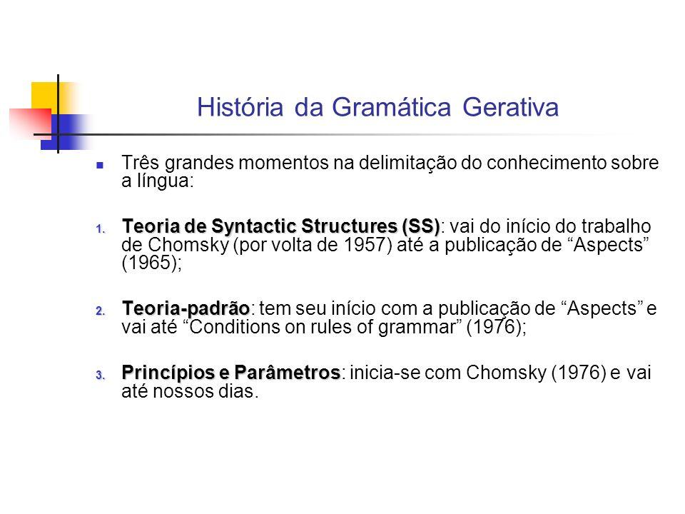 História da Gramática Gerativa Três grandes momentos na delimitação do conhecimento sobre a língua: 1. Teoria de Syntactic Structures (SS) 1. Teoria d