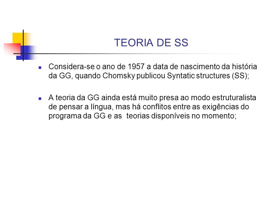 TEORIA DE SS Considera-se o ano de 1957 a data de nascimento da história da GG, quando Chomsky publicou Syntatic structures (SS); A teoria da GG ainda