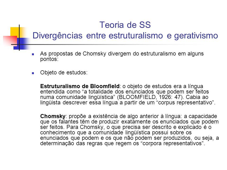 Teoria de SS Divergências entre estruturalismo e gerativismo As propostas de Chomsky divergem do estruturalismo em alguns pontos: Objeto de estudos: E
