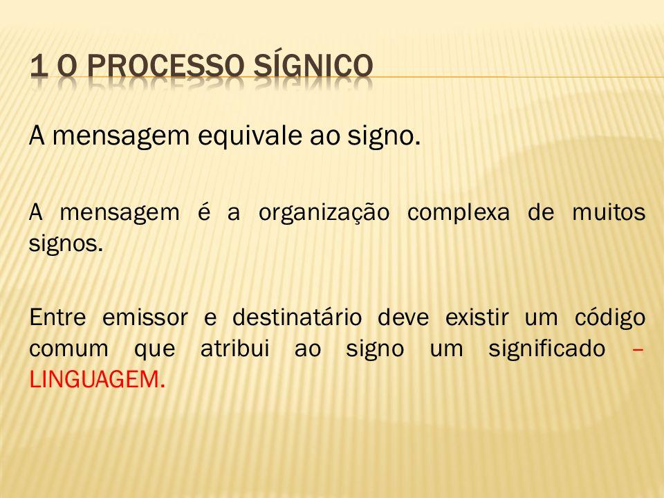 A mensagem equivale ao signo. A mensagem é a organização complexa de muitos signos. Entre emissor e destinatário deve existir um código comum que atri