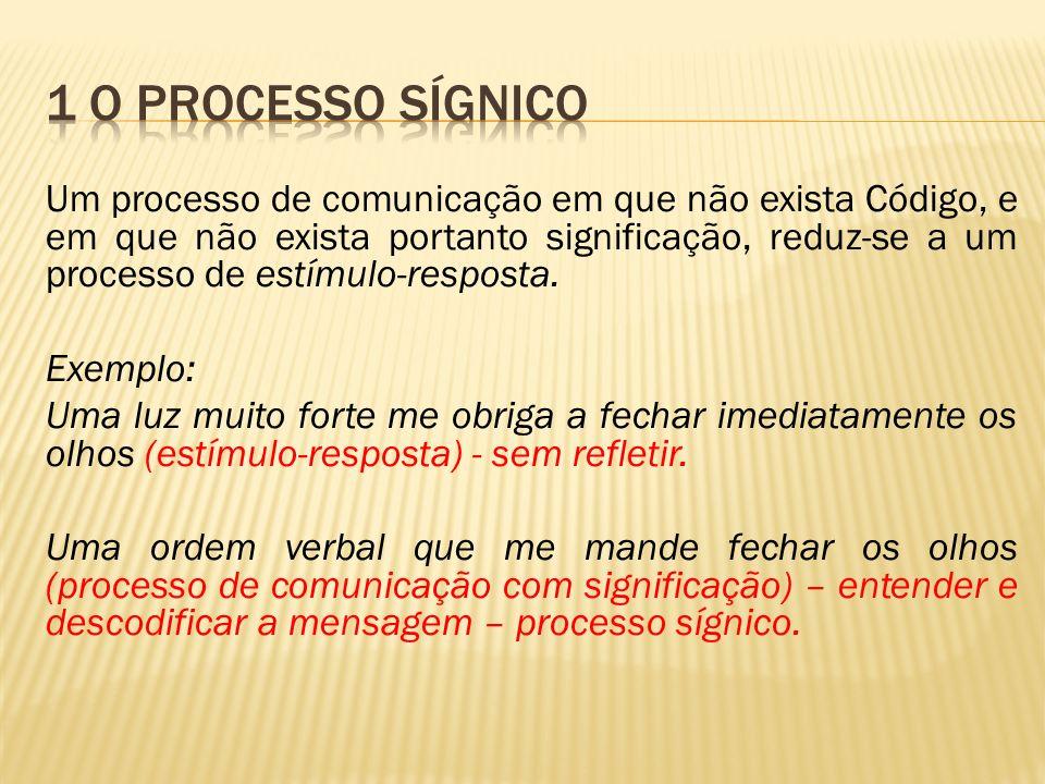 Um processo de comunicação em que não exista Código, e em que não exista portanto significação, reduz-se a um processo de estímulo-resposta. Exemplo:
