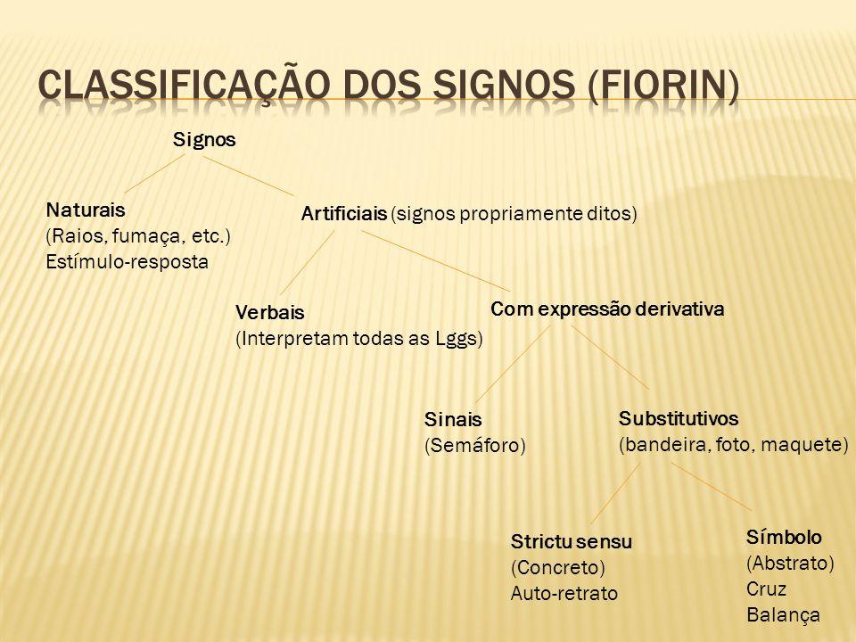 Signos Naturais (Raios, fumaça, etc.) Estímulo-resposta Artificiais (signos propriamente ditos) Verbais (Interpretam todas as Lggs) Com expressão deri