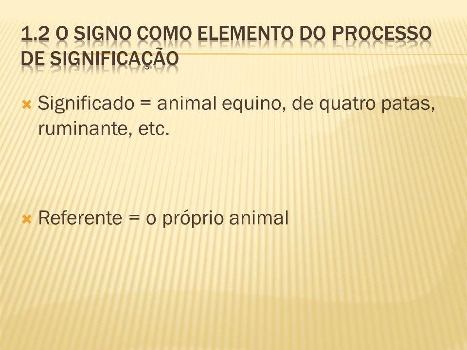 Significado = animal equino, de quatro patas, ruminante, etc. Referente = o próprio animal