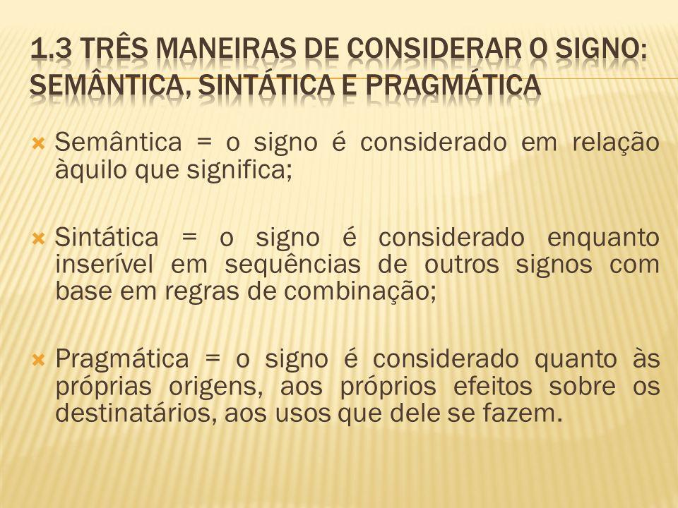 Semântica = o signo é considerado em relação àquilo que significa; Sintática = o signo é considerado enquanto inserível em sequências de outros signos com base em regras de combinação; Pragmática = o signo é considerado quanto às próprias origens, aos próprios efeitos sobre os destinatários, aos usos que dele se fazem.
