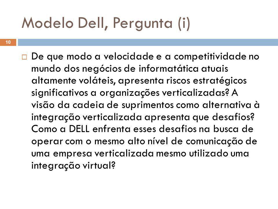 Modelo Dell, Pergunta (i) 10 De que modo a velocidade e a competitividade no mundo dos negócios de informatática atuais altamente voláteis, apresenta