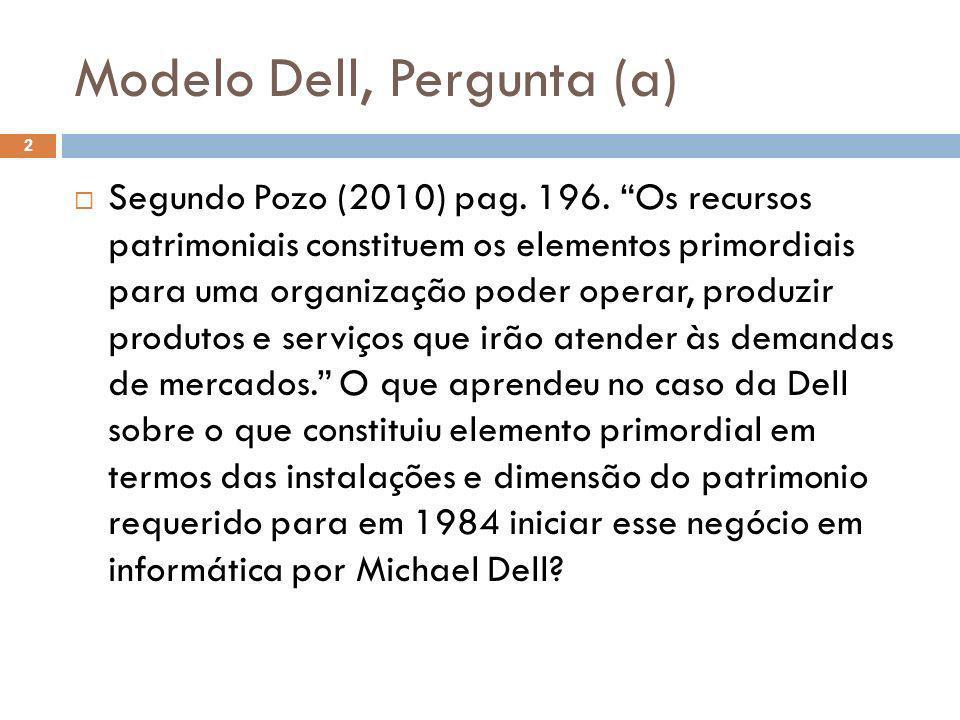 Modelo Dell, Pergunta (a) 2 Segundo Pozo (2010) pag. 196. Os recursos patrimoniais constituem os elementos primordiais para uma organização poder oper