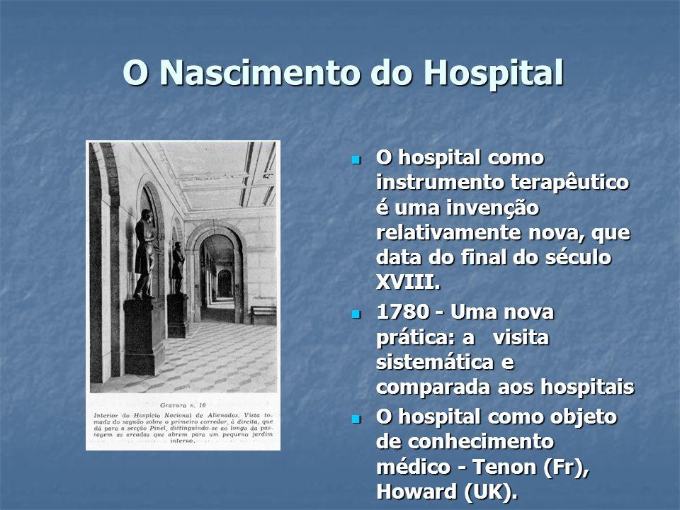 A clínica: condições de possibilidade Reorganização do espaço hospitalar Redefinição do estatuto social do doente Uma nova episteme: a experiência Uma nova linguagem