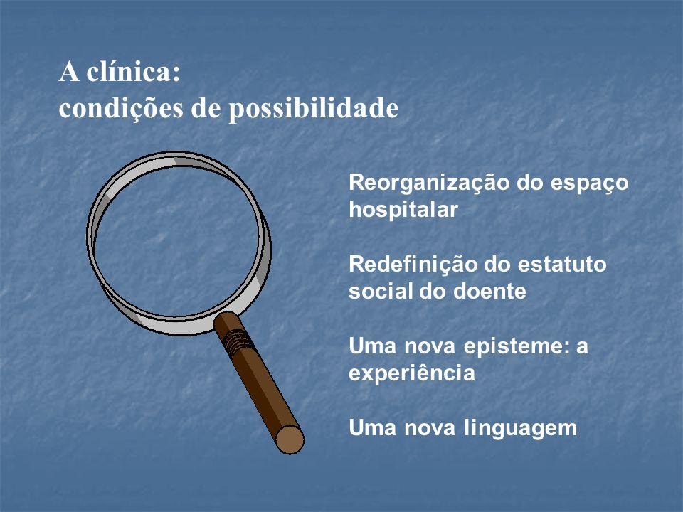 A REORGANIZAÇÃO DO ESPAÇO HOSPITALAR E O MÉTODO DAS CIÊNCIAS NATURAIS A EXPERIÊNCIA SIGNIFICA: A EXPERIÊNCIA SIGNIFICA: OBSERVAR OBSERVAR DESCREVER DESCREVER COMPARAR COMPARAR CLASSIFICAR CLASSIFICAR