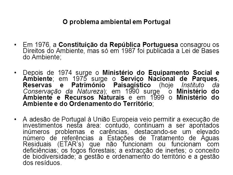 O problema ambiental em Portugal Em 1976, a Constituição da República Portuguesa consagrou os Direitos do Ambiente, mas só em 1987 foi publicada a Lei