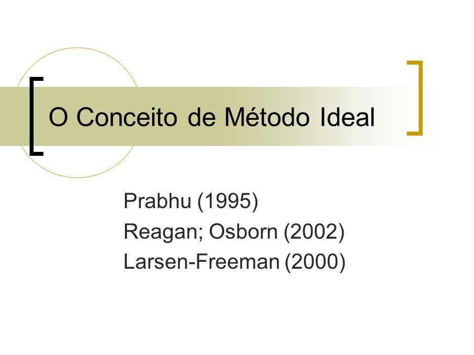 O Conceito de Método Ideal Prabhu (1995) Reagan; Osborn (2002) Larsen-Freeman (2000)