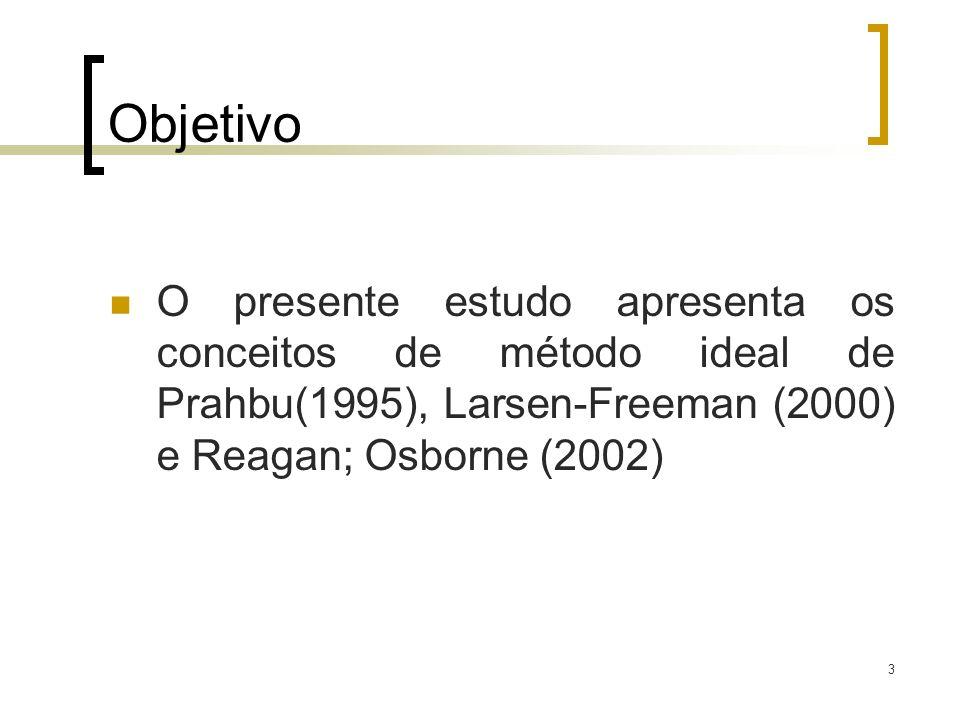 3 Objetivo O presente estudo apresenta os conceitos de método ideal de Prahbu(1995), Larsen-Freeman (2000) e Reagan; Osborne (2002)