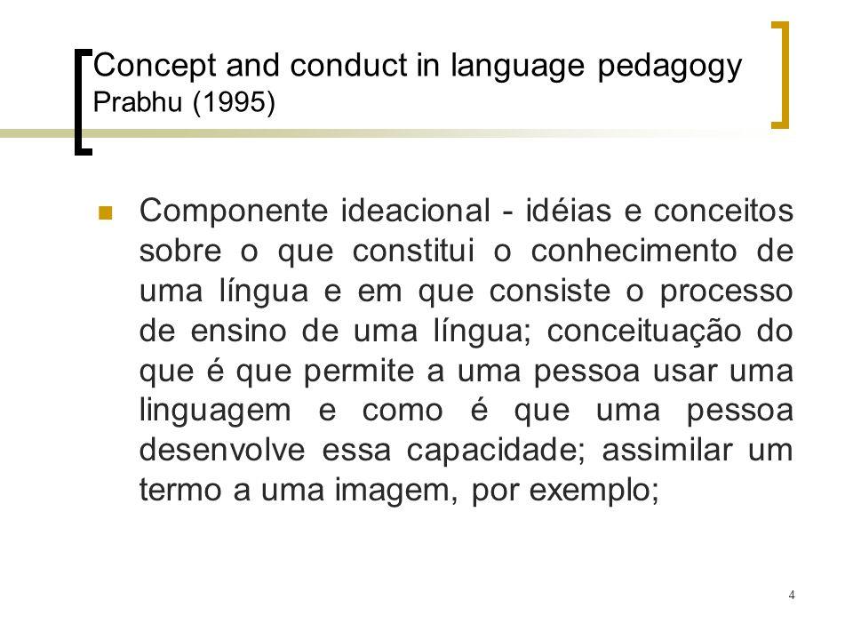 4 Concept and conduct in language pedagogy Prabhu (1995) Componente ideacional - idéias e conceitos sobre o que constitui o conhecimento de uma língua