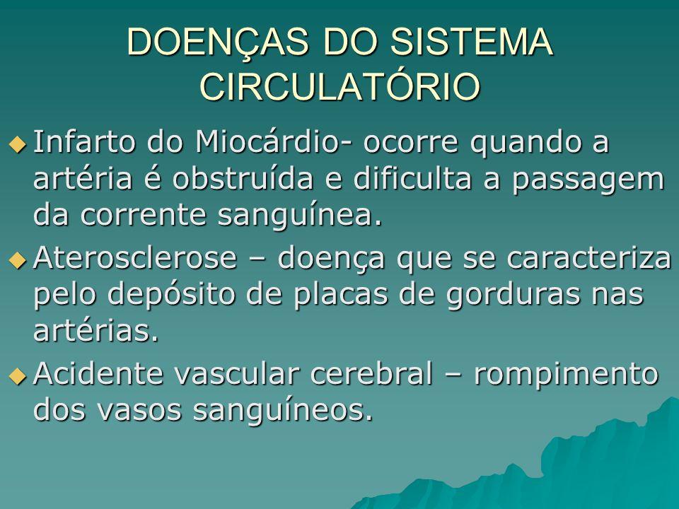 DOENÇAS DO SISTEMA CIRCULATÓRIO Infarto do Miocárdio- ocorre quando a artéria é obstruída e dificulta a passagem da corrente sanguínea.