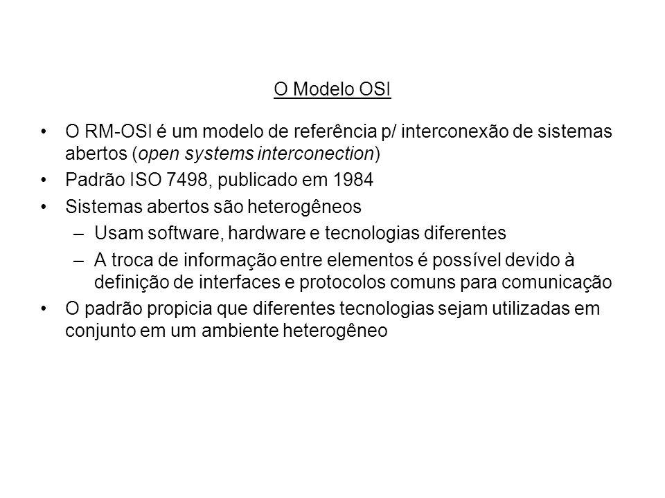 O Modelo OSI O RM-OSI é um modelo de referência p/ interconexão de sistemas abertos (open systems interconection) Padrão ISO 7498, publicado em 1984 S